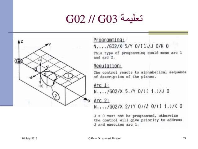 20 July 2015 CAM -- Dr. ahmad Almaleh 77 تعليمةG02 // G03