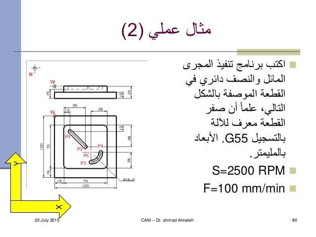 عملي مثال(2) الم تنفيذ برنامج اكتبجرى ف دائري والنصف المائلي بالشكل الموصفة القطعة صفر أ...