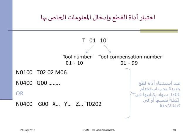 20 July 2015 CAM -- Dr. ahmad Almaleh 89 بها الخاصاملعلومات وإدخال القطعأداةاختيار T 01 10 N0100 T02 02 M06 ...