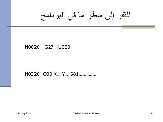 20 July 2015 CAM -- Dr. ahmad Almaleh 93 البرنامج في ما سطر إلى القفز N0020 G27 L 320 N0320 G00 X… Y… G81……………