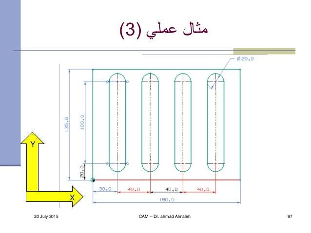 عملي مثال(3) 20 July 2015 CAM -- Dr. ahmad Almaleh 97 X Y