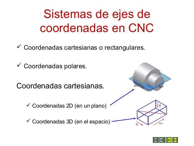 Sistemas de ejes de coordenadas en CNC  Coordenadas cartesianas o rectangulares.  Coordenadas polares. Coordenadas carte...