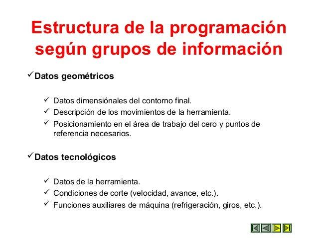 Estructura de la programación según grupos de información Datos geométricos  Datos dimensiónales del contorno final.  D...