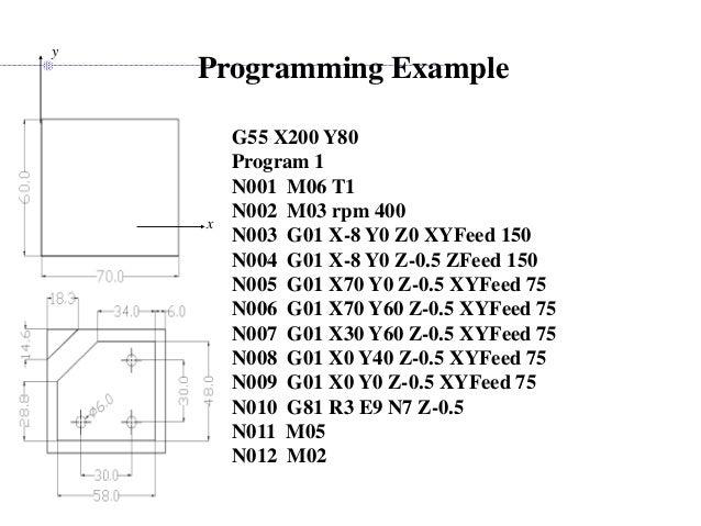 Sample cnc program for turning