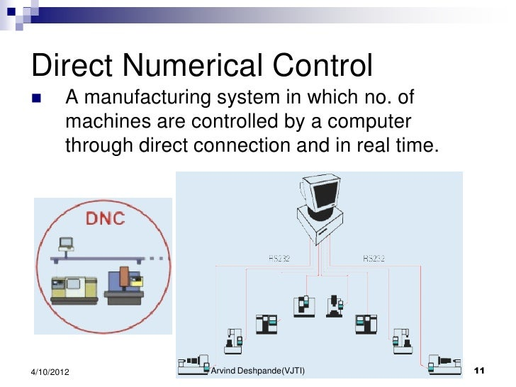 Cnc Dnc Adaptive Control on Cnc Machine Control Diagram