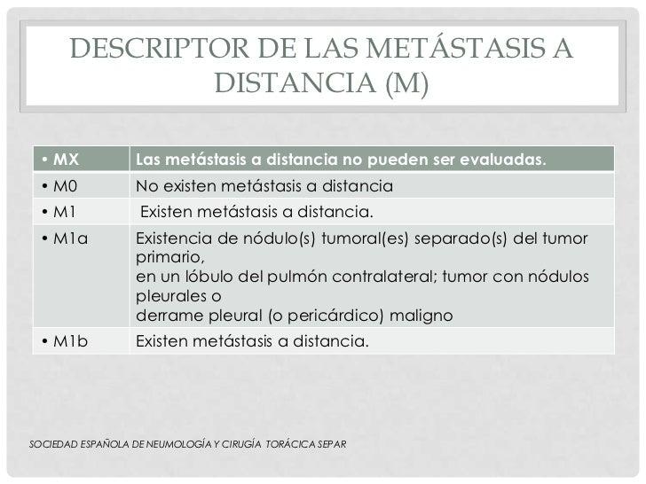 DESCRIPTOR DE LAS METÁSTASIS A               DISTANCIA (M) • MX             Las metástasis a distancia no pueden ser evalu...
