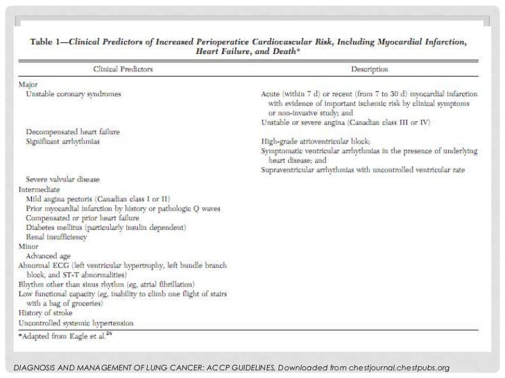 DIAGNOSIS AND MANAGEMENT OF LUNG CANCER: ACCP GUIDELINES, Downloaded from chestjournal.chestpubs.org