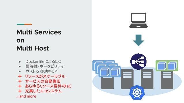 Multi Services on Multi Host ● DockerfileによるIaC ● 冪等性・ポータビリティ ● ホスト収容効率UP + リソースがスケーラブル + サービスの自動復旧 + あらゆるリソース要件のIaC + 充実し...