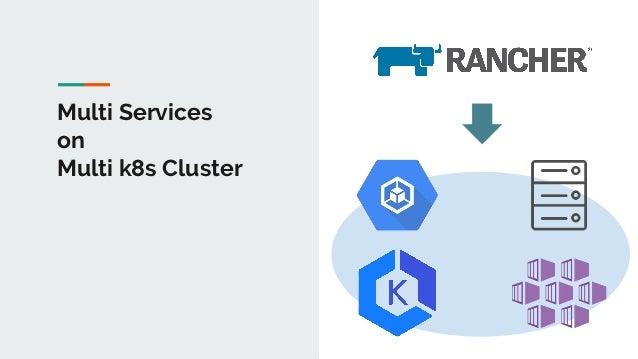 Multi Services on Multi k8s Cluster