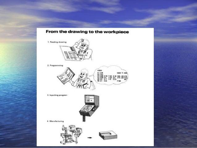 Cnc machine Slide 2