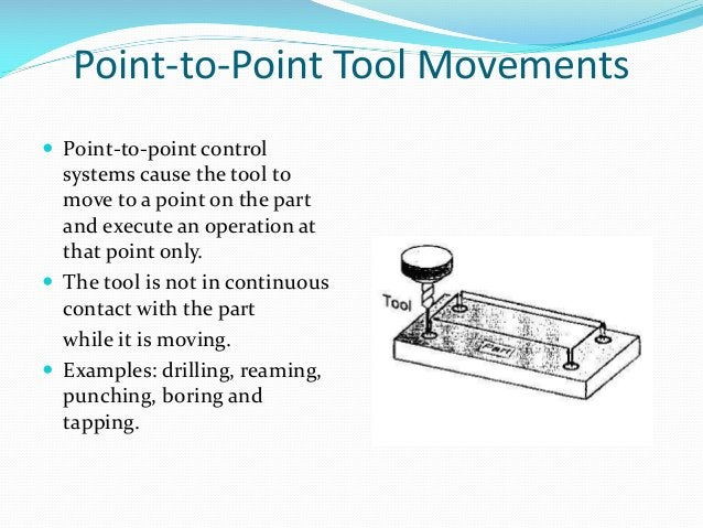Point-to-Point Tool Movements  Point-to-point control  systems cause the tool to move to a point on the part and execute ...