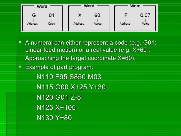  A numeral can either represent a code (e.g. G01:   Linear feed motion) or a real value (e.g. X+60 :   Approaching the ta...