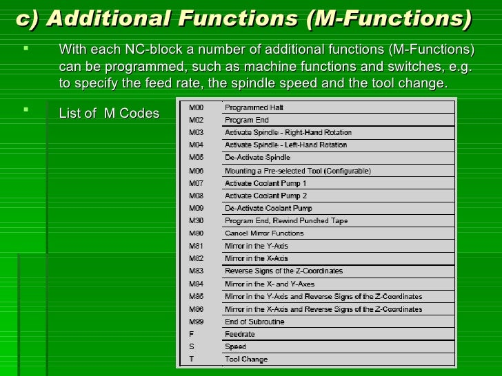 c) Additional Functions (M-Functions)    With each NC-block a number of additional functions (M-Functions)     can be pro...