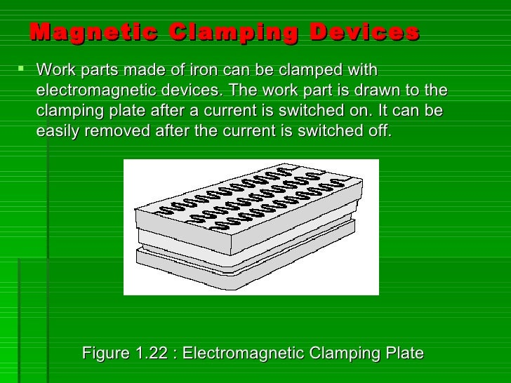 Magnetic Clamping Devices  Work parts made of iron can be clamped with   electromagnetic devices. The work part is drawn ...