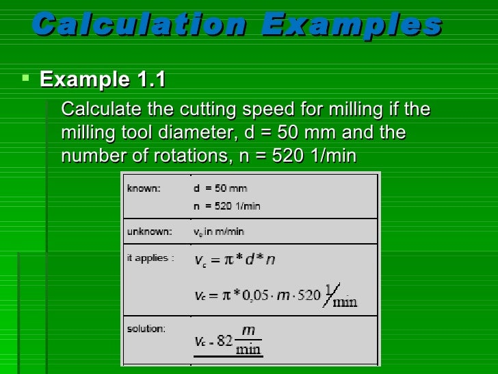 Calculation Examples  Example 1.1    Calculate the cutting speed for milling if the    milling tool diameter, d = 50 mm a...