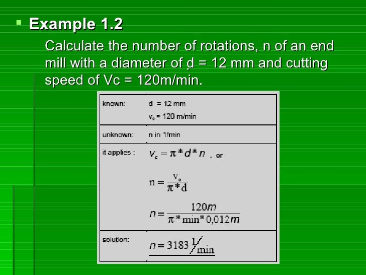  Example 1.2    Calculate the number of rotations, n of an end    mill with a diameter of d = 12 mm and cutting    speed...