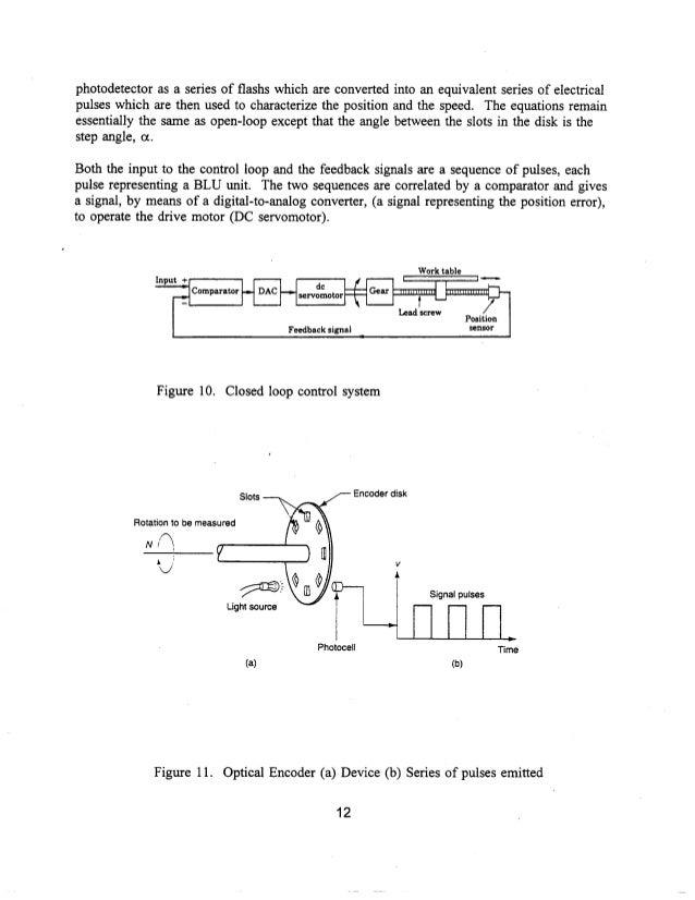 Cnc notes (1)