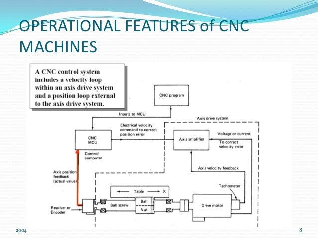 cncpresentation cnc lathe machine
