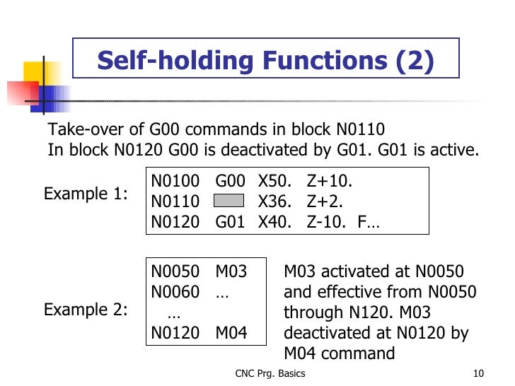 Self-holding Functions (2) Take-over of G00 commands in block N0110 In block N0120 G00 is deactivated by G01. G01 is activ...
