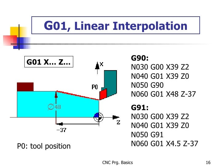 G 01, Linear Interpolation P0: tool position G90: N030 G00 X39 Z2 N040 G01 X39 Z0 N050 G90 N060 G01 X48 Z-37 G91: N030 G00...