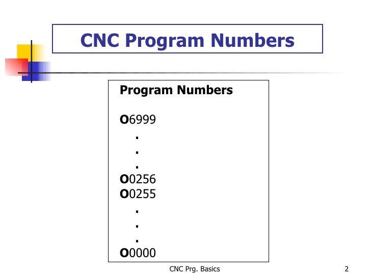 CNC Program Numbers Program Numbers O 6999 . . . O 0256 O 0255 . . . O 0000