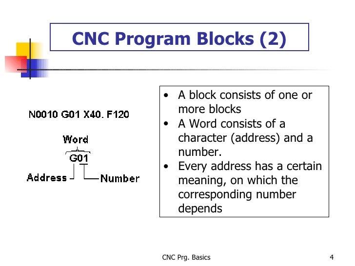 CNC Program Blocks (2) <ul><li>A block consists of one or more blocks </li></ul><ul><li>A Word consists of a character (ad...