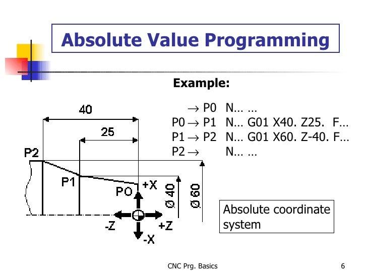 Absolute Value Programming    P0 N… … P0   P1 N… G01 X40. Z25.  F… P1   P2 N… G01 X60. Z-40. F… P2  N… … Absolute coor...