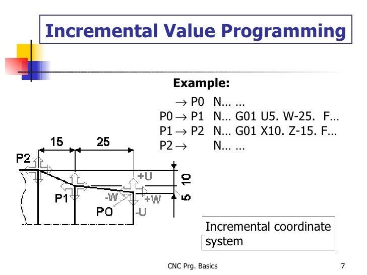 Incremental Value Programming Incremental coordinate system Example:     P0 N… … P0   P1 N… G01 U5. W-25.  F… P1   P2 N...
