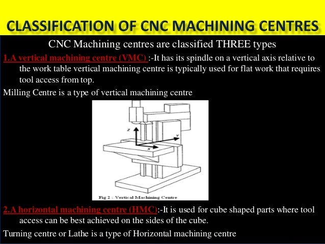CNC Machining centres are classified THREE types 1.A vertical machining centre (VMC) :-It has its spindle on a vertical ax...