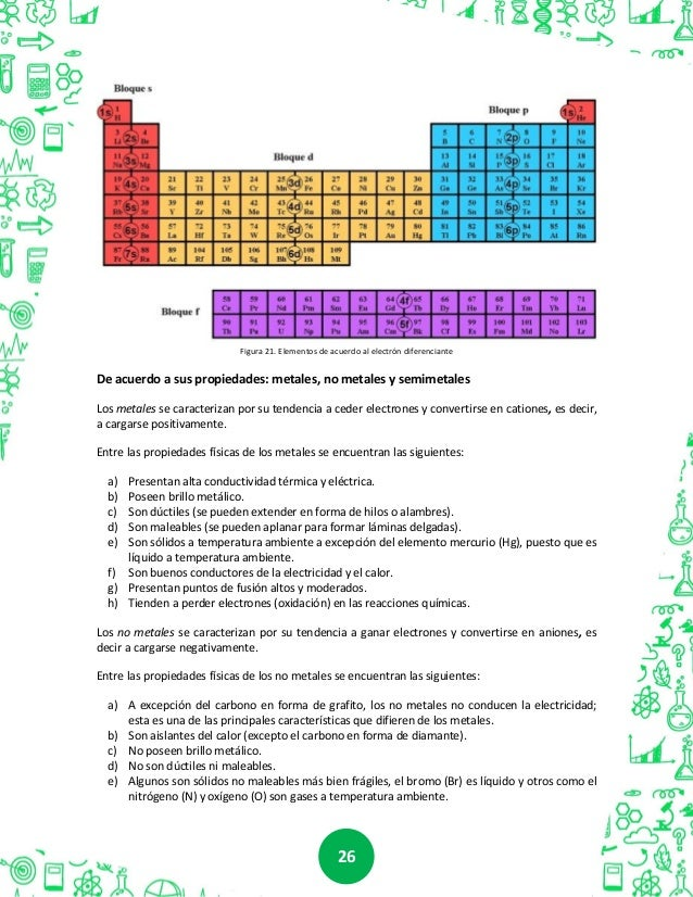 Dosier ccnn modulo iii 28 27 en la tabla peridica urtaz Choice Image