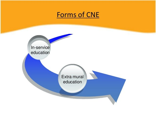 Forms of CNE Extra mural education In-service education