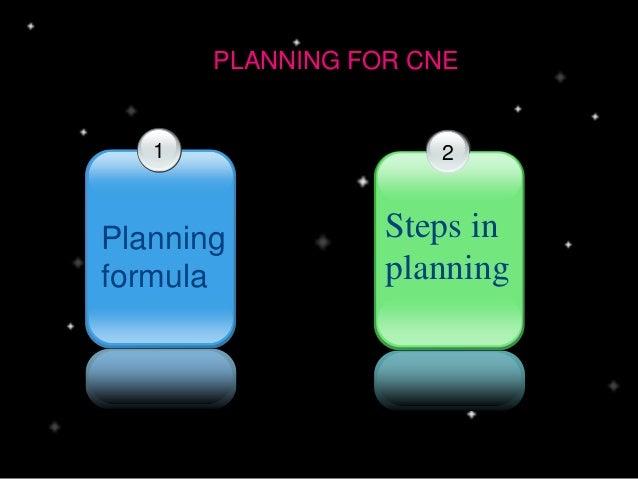 PLANNING FOR CNE 1 2 Planning formula Steps in planning