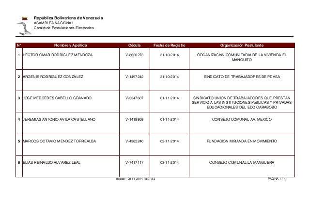 República Bolivariana de Venezuela  ASAMBLEA NACIONAL  Comité de Postulaciones Electorales  N° Nombre y Apellido Cédula Fe...