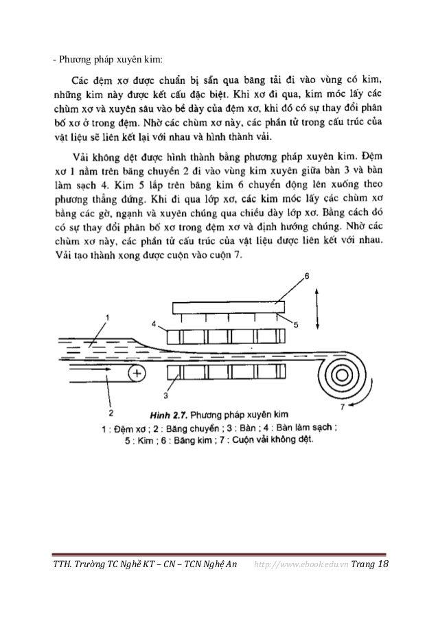 TTH. Trường TC Nghề KT – CN – TCN Nghệ An http://www.ebook.edu.vn Trang 18 - Phương pháp xuyên kim: