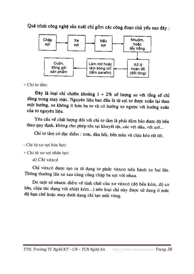 TTH. Trường TC Nghề KT – CN – TCN Nghệ An http://www.ebook.edu.vn Trang 38 + Chỉ tơ tằm: - Chỉ từ xơ sợi hóa học: + Chỉ từ...