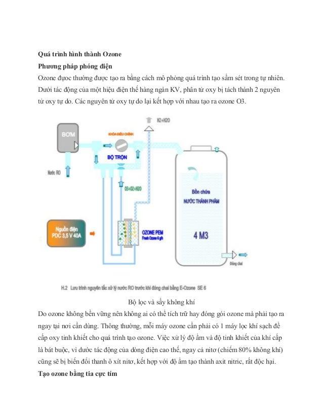 Quá trình hình thành Ozone Phương pháp phóng điện Ozone đựoc thường được tạo ra bằng cách mô phỏng quá trình tạo sấm sét t...