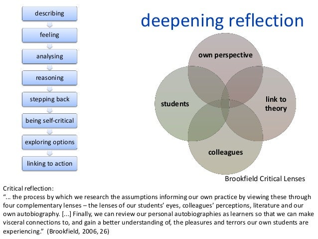 critical reflection of design process