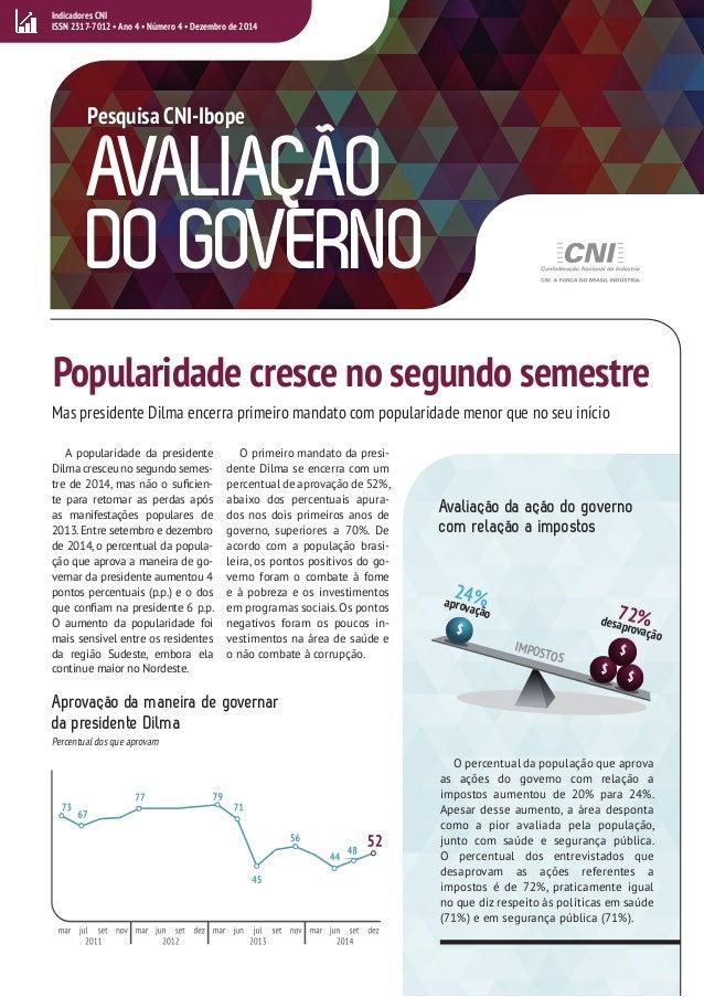 A popularidade da presidente Dilma cresceu no segundo semes- tre de 2014, mas não o suficien- te para retomar as perdas ap...