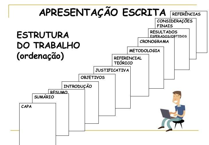 REFERÊNCIAS CONSIDERAÇÕES FINAIS RESULTADOS  ESPERADOS/OBTIDOS CRONOGRAMA METODOLOGIA REFERENCIAL TEÓRICO JUSTIFICATIVA OB...
