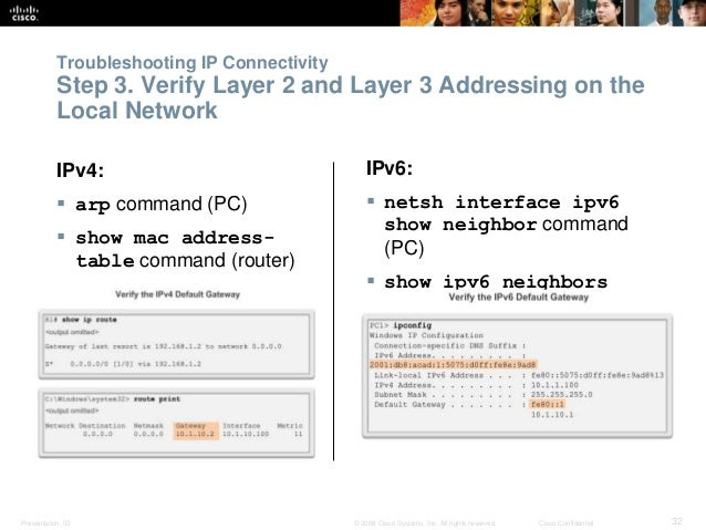 CCNA 3 - Troubleshooting the network