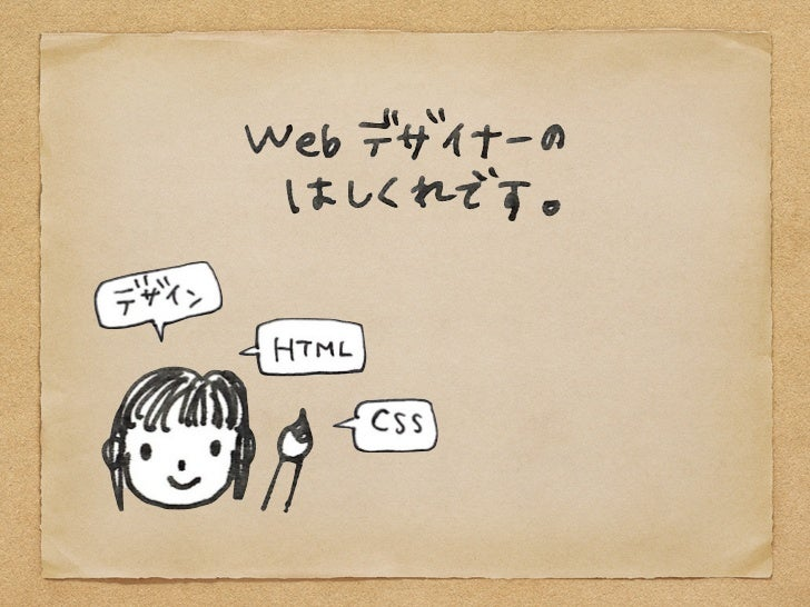 Objective-C   JAVA   HTML
