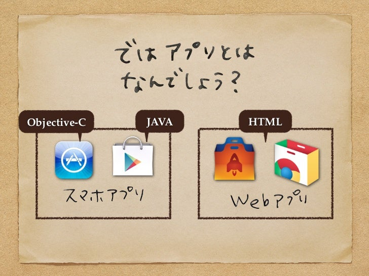 iOS Developer LibraryAndroid developersMetro スタイル アプリの構築方法を学ぶ