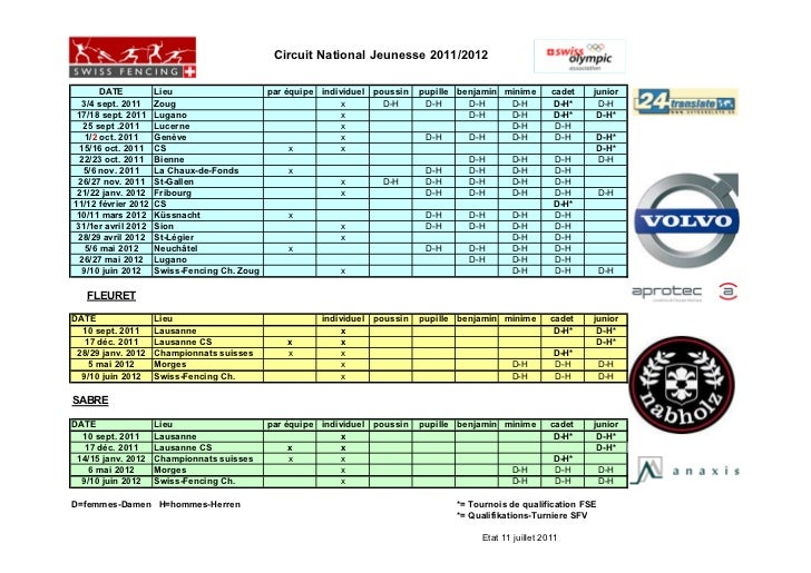 Circuit National Jeunesse 2011/2012        DATE         Lieu                   par Äquipe   individuel   poussin   pupille...