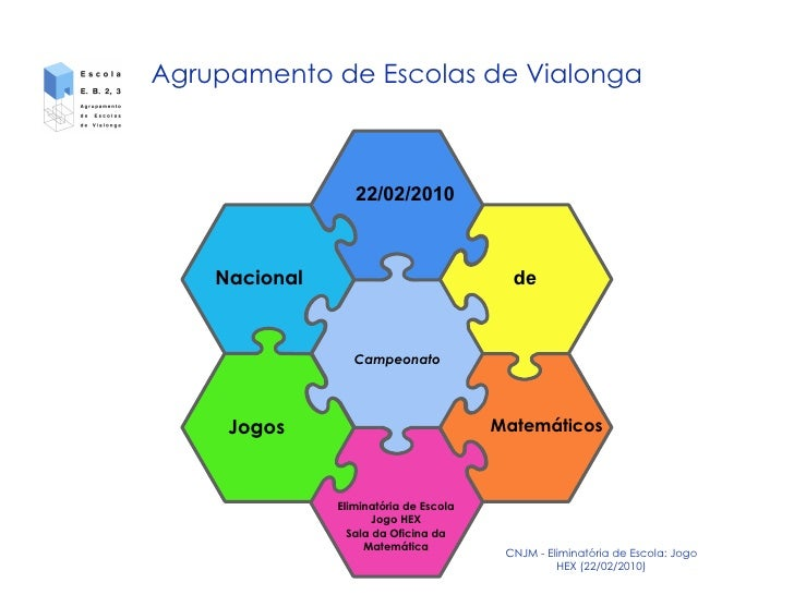 Agrupamento de Escolas de Vialonga 22/02/2010 Nacional Matemáticos de Jogos Eliminatória de Escola Jogo HEX Sala da Oficin...