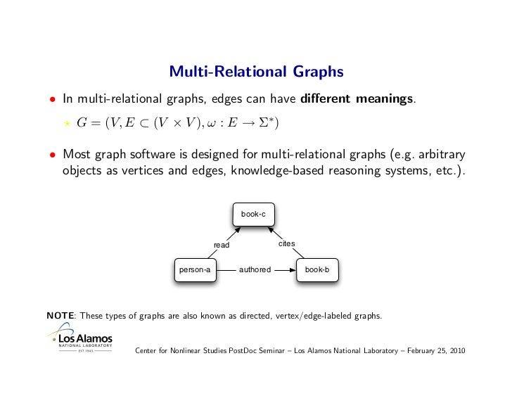 Multi-Relational Graphs • In multi-relational graphs, edges can have different meanings.        G = (V, E ⊂ (V × V ), ω : E...
