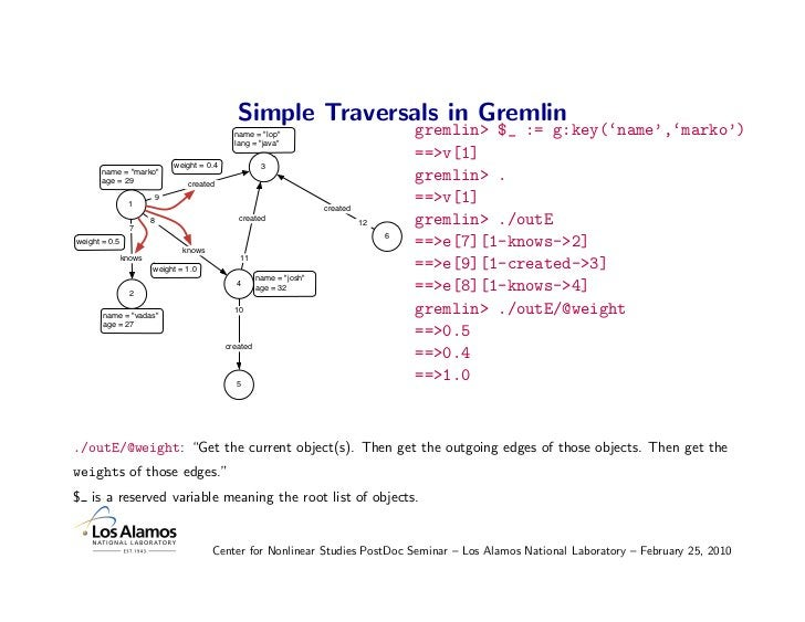 """Simple Traversals in Gremlin                                              name = """"lop""""                               greml..."""