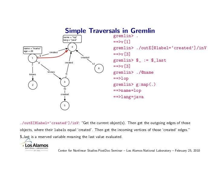 "Simple Traversals in Gremlin                                  name = ""lop""                       gremlin> .               ..."