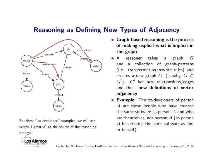 Reasoning as Defining New Types of Adjacency                                                                     • Graph-ba...