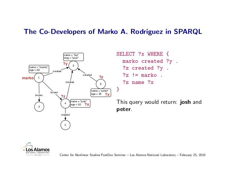 """The Co-Developers of Marko A. Rodriguez in SPARQL                                  name = """"lop""""                           ..."""