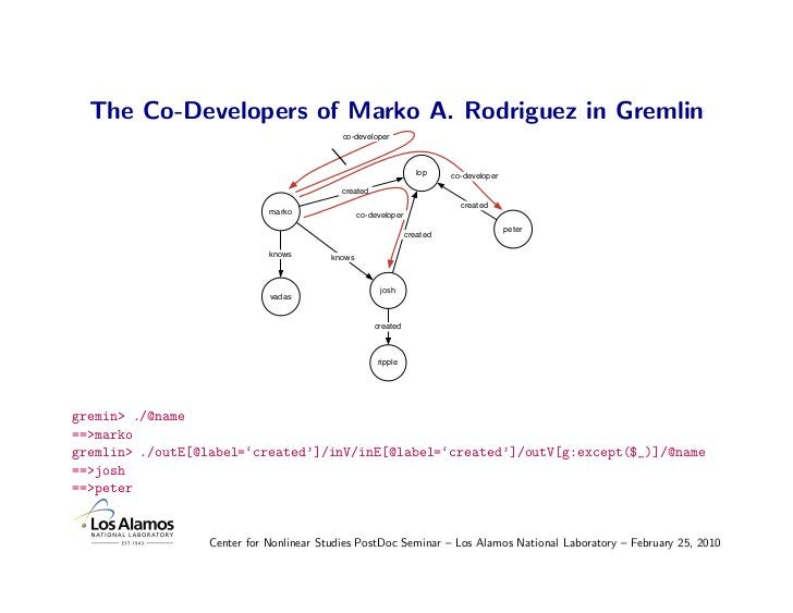 The Co-Developers of Marko A. Rodriguez in Gremlin                                            co-developer                ...